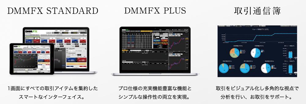 DMM証券のPC取引システム