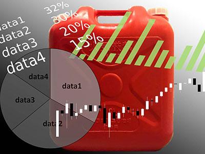 先物取引される原油